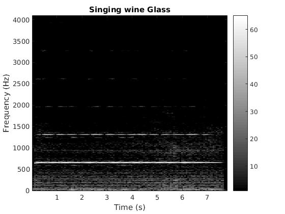 Singing_Glass