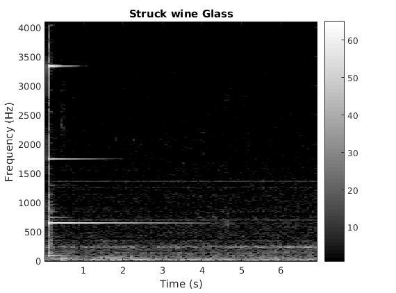 Struck_Glass